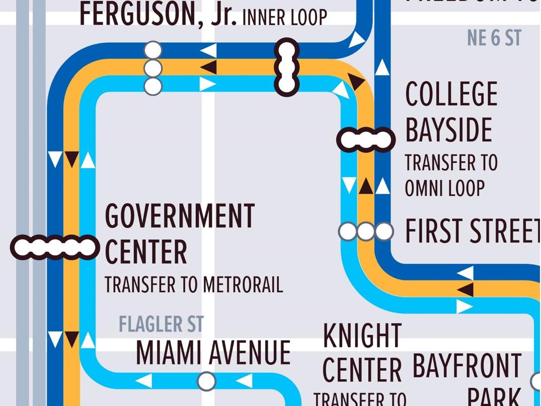 2017 - Miami-Dade Transit